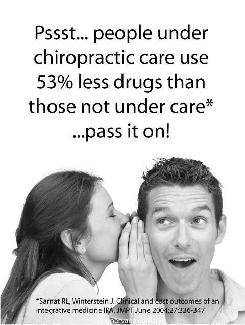 People under Chiropractic Care use Less Drugs